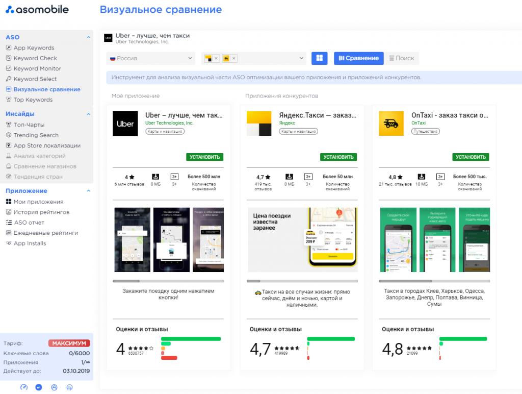 сервис для анализа конкуренции в Google Play и App Store