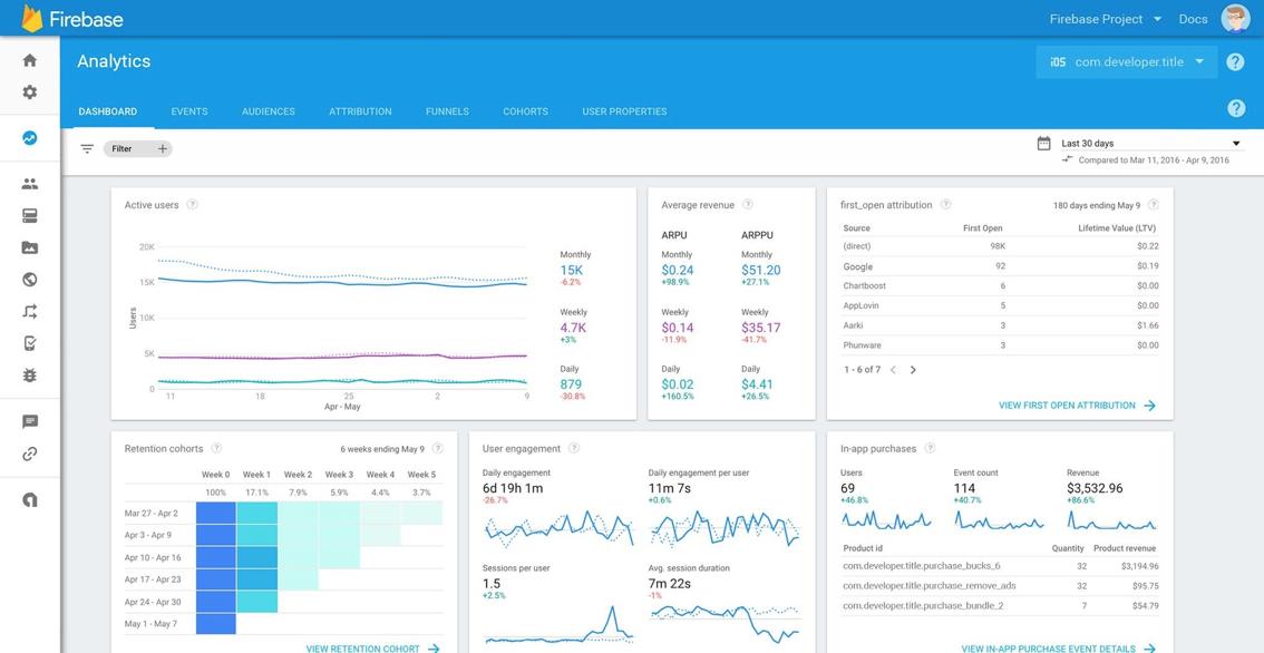 сервис аналитики мобильных приложений Firebase Analytics